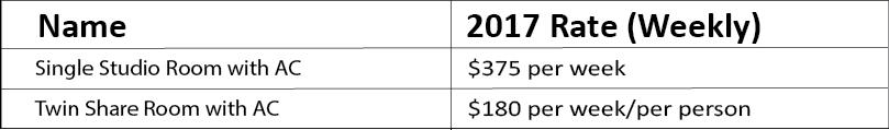 Prices 2017
