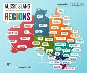 Australian Slang By Regions